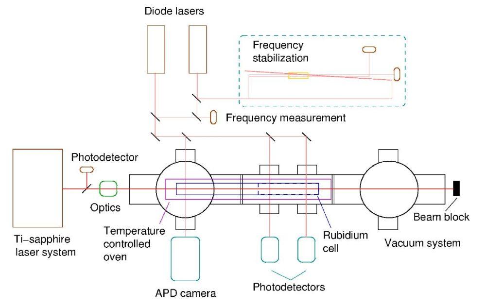 apdcam_laserplasma_scheme